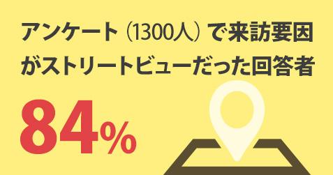 アンケート(1300人)で来訪要因がストリートビューだった回答者84%